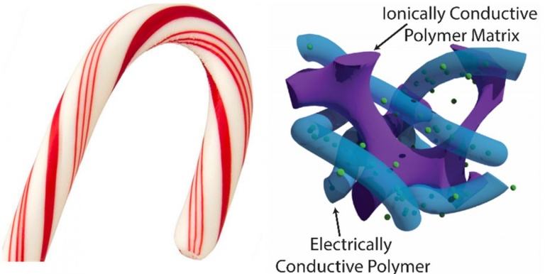 Candy-cane-supercapacitor-768×386